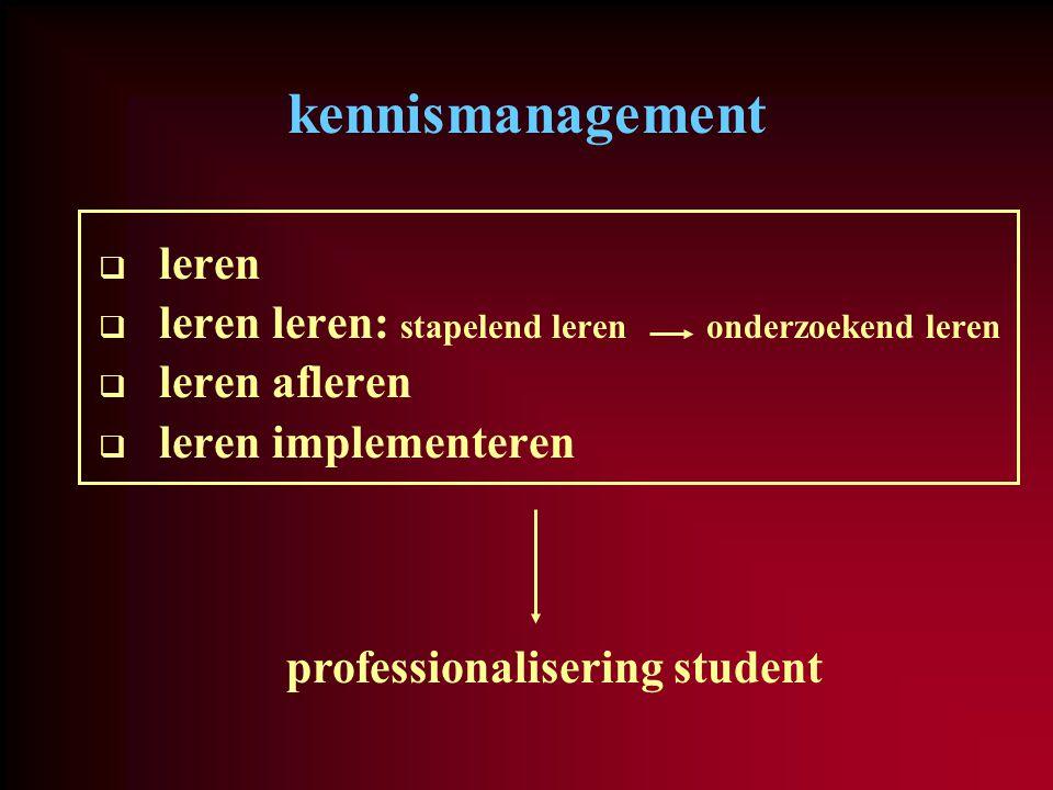 kennismanagement leren leren leren: stapelend leren onderzoekend leren