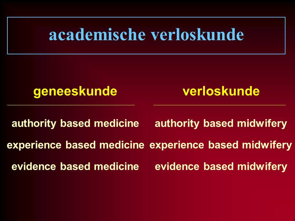 academische verloskunde