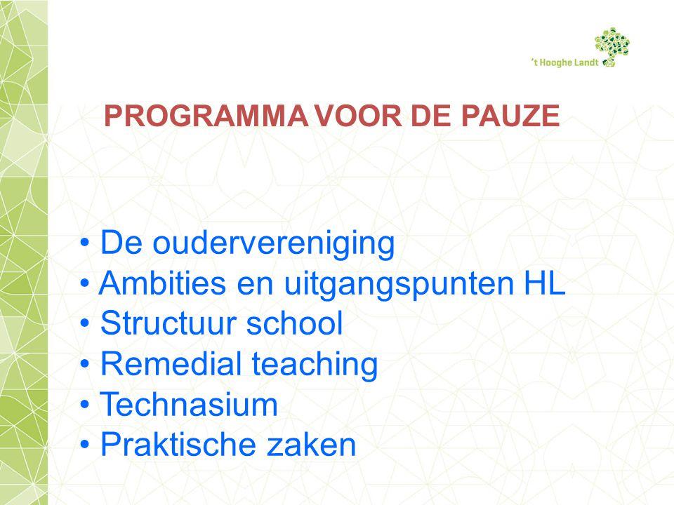 Ambities en uitgangspunten HL Structuur school Remedial teaching