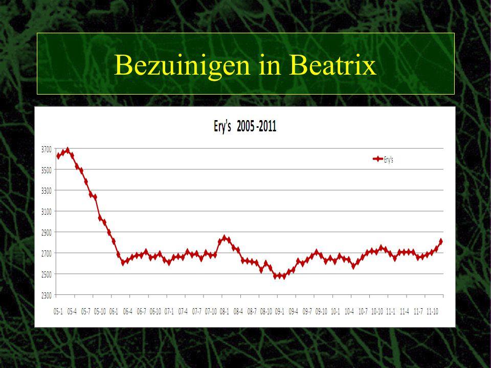 Bezuinigen in Beatrix Door HIV is een grote populatie hemofiliepatiënten besmet geraakt.