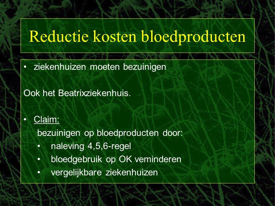 Reductie kosten bloedproducten