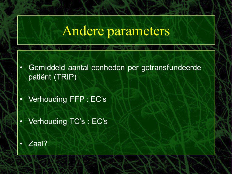 Andere parameters Gemiddeld aantal eenheden per getransfundeerde patiënt (TRIP) Verhouding FFP : EC's.
