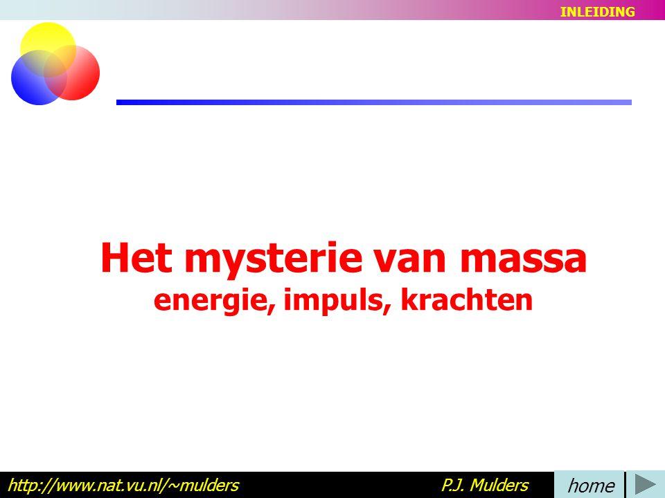 Het mysterie van massa energie, impuls, krachten