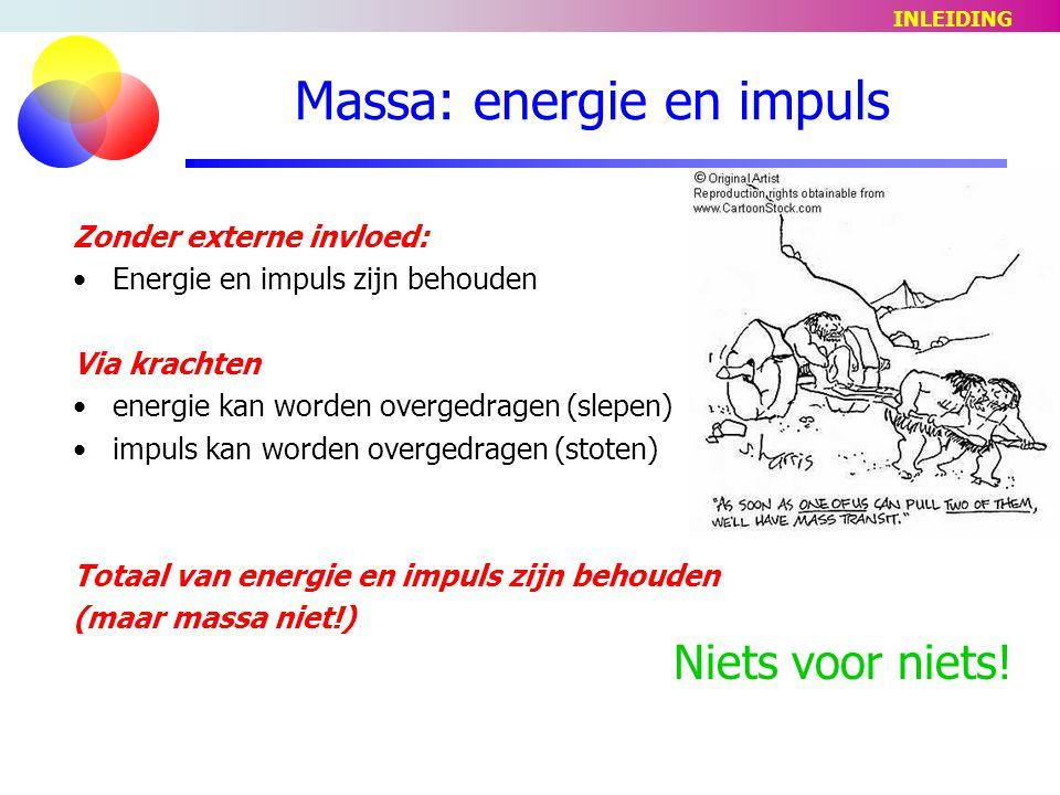 Massa: energie en impuls