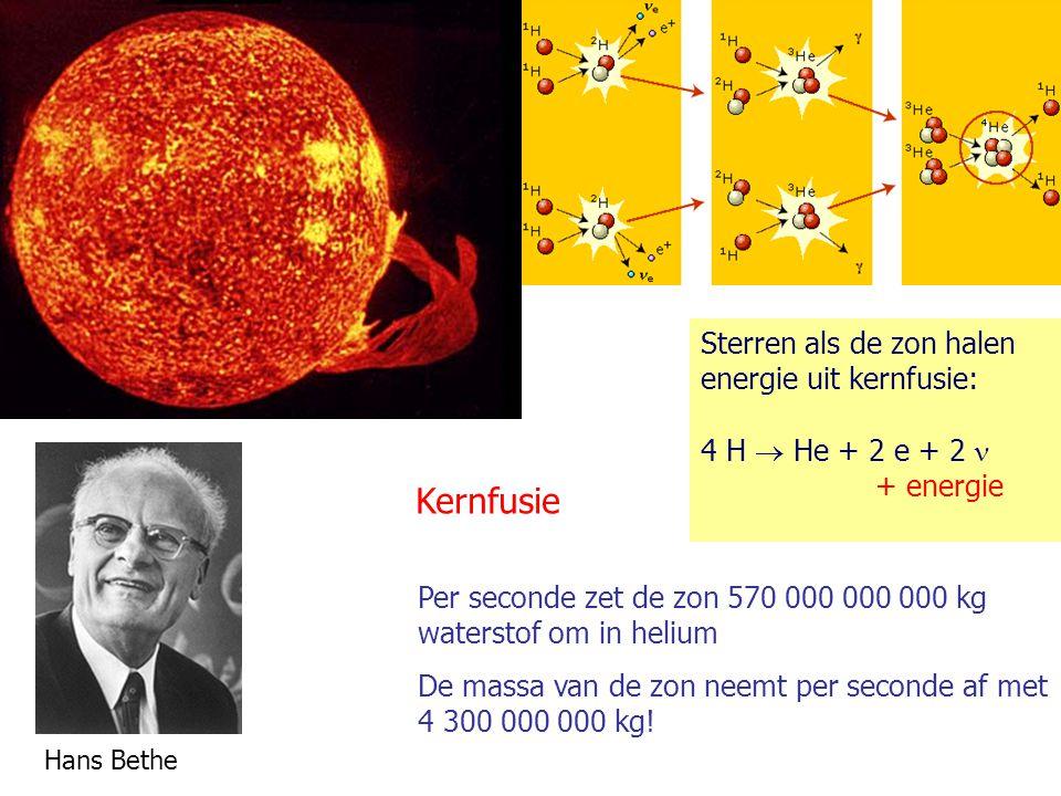 Kernfusie Sterren als de zon halen energie uit kernfusie: