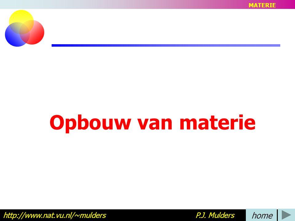 Opbouw van materie home http://www.nat.vu.nl/~mulders P.J. Mulders