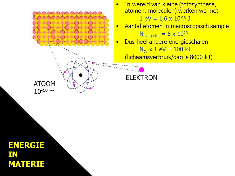 Materie ENERGIE IN MATERIE MATERIE ELEKTRON ATOOM 10-10 m