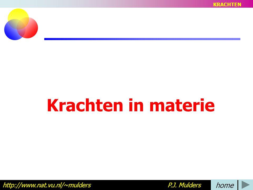 Krachten in materie home http://www.nat.vu.nl/~mulders P.J. Mulders