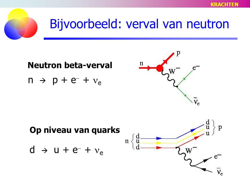 Bijvoorbeeld: verval van neutron