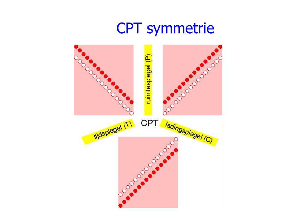 CPT symmetrie