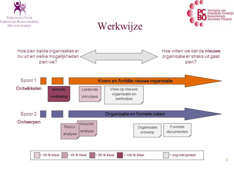 Koers en Ambitie nieuwe organisatie Organisatie en formele zaken
