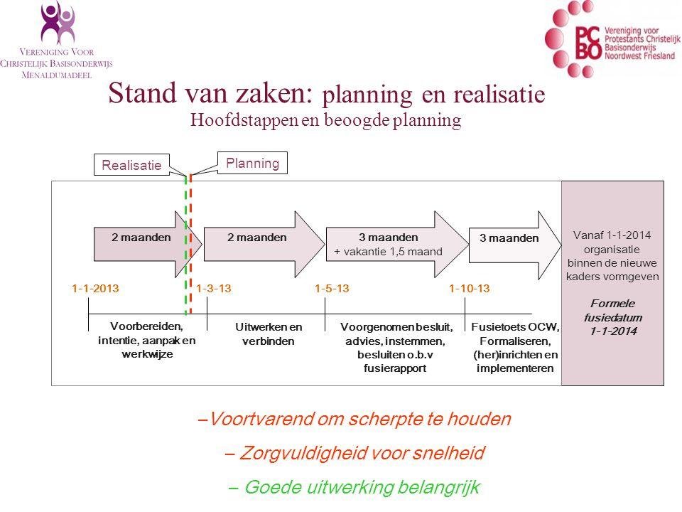 Stand van zaken: planning en realisatie