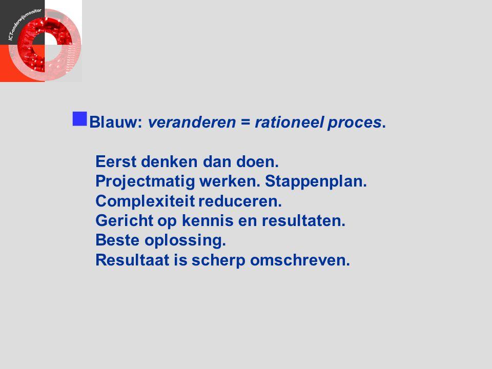 Blauw: veranderen = rationeel proces.
