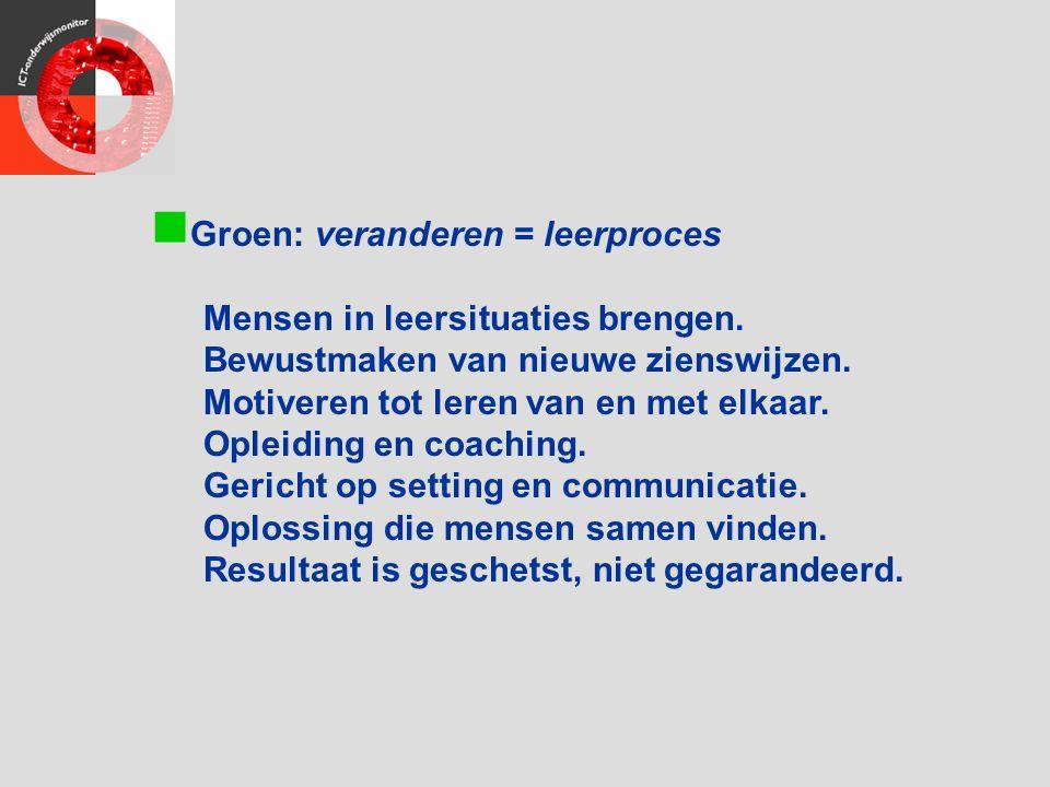 Groen: veranderen = leerproces