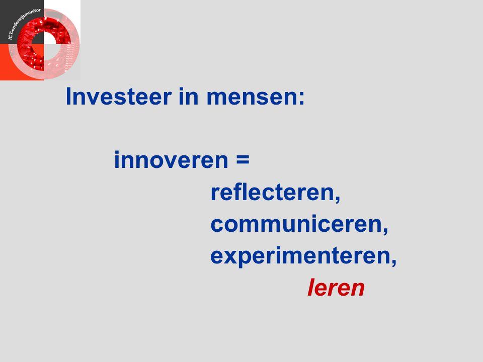 Investeer in mensen: innoveren = reflecteren, communiceren,