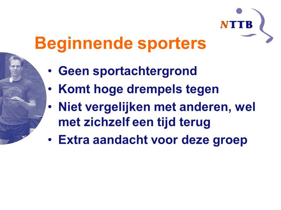 Beginnende sporters Geen sportachtergrond Komt hoge drempels tegen