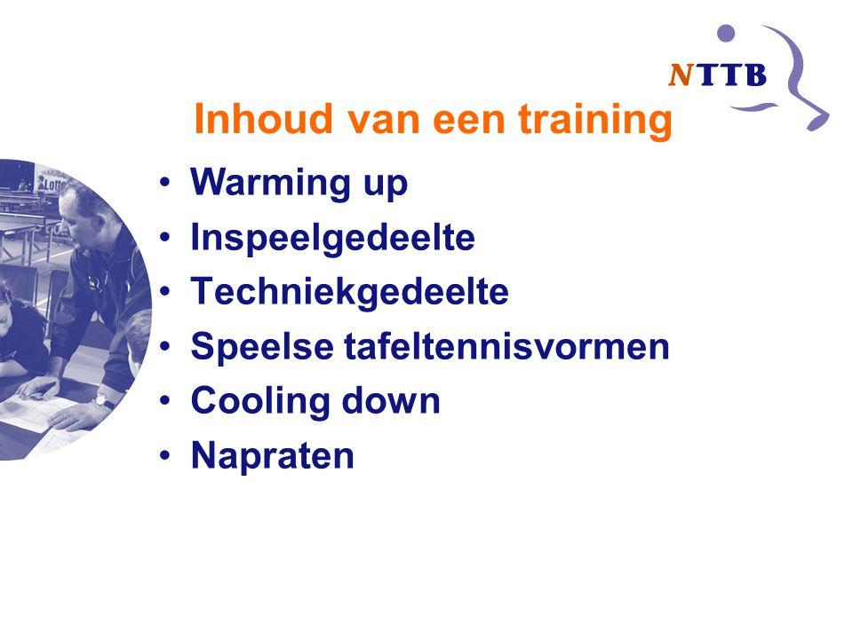 Inhoud van een training