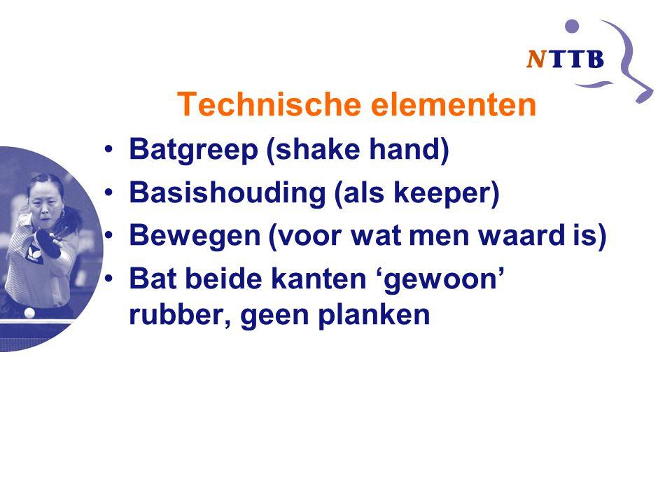 Technische elementen Batgreep (shake hand) Basishouding (als keeper)
