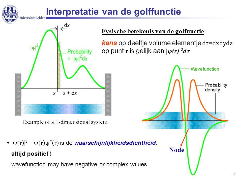 Interpretatie van de golffunctie