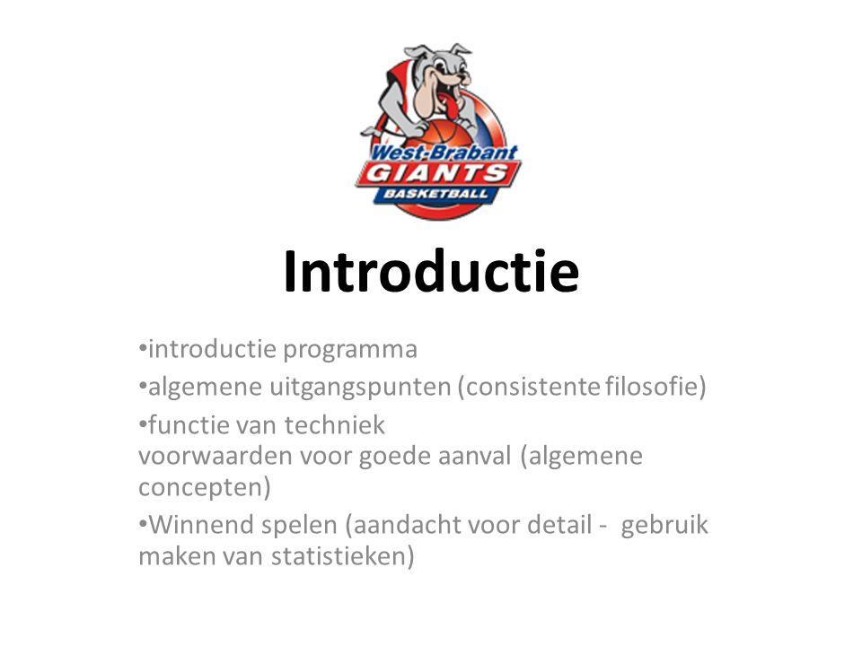 Introductie introductie programma