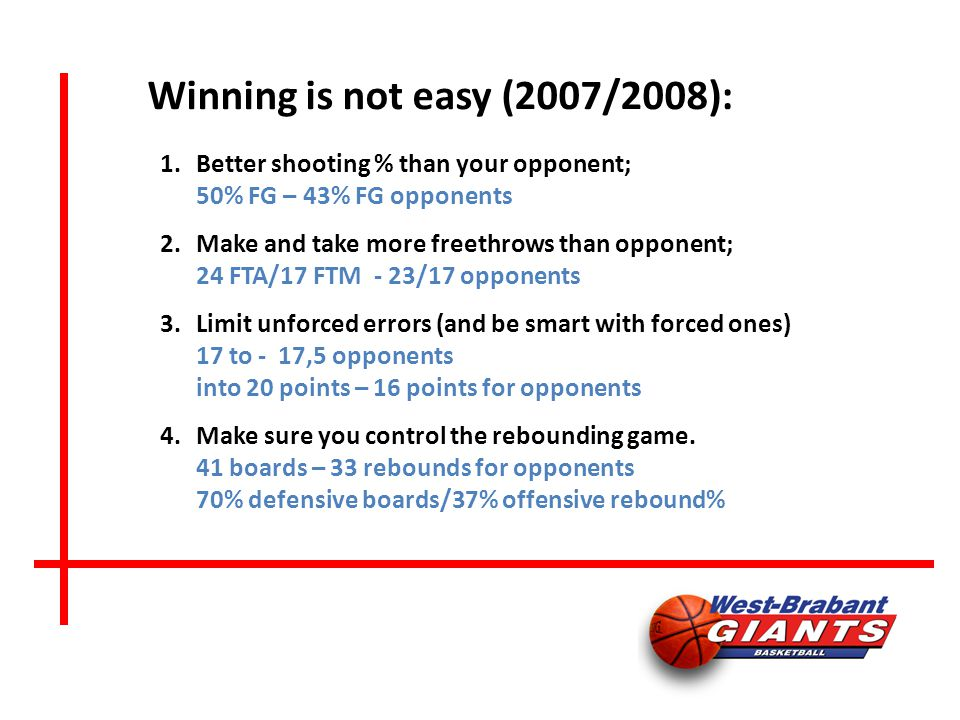 Winning is not easy (2007/2008):