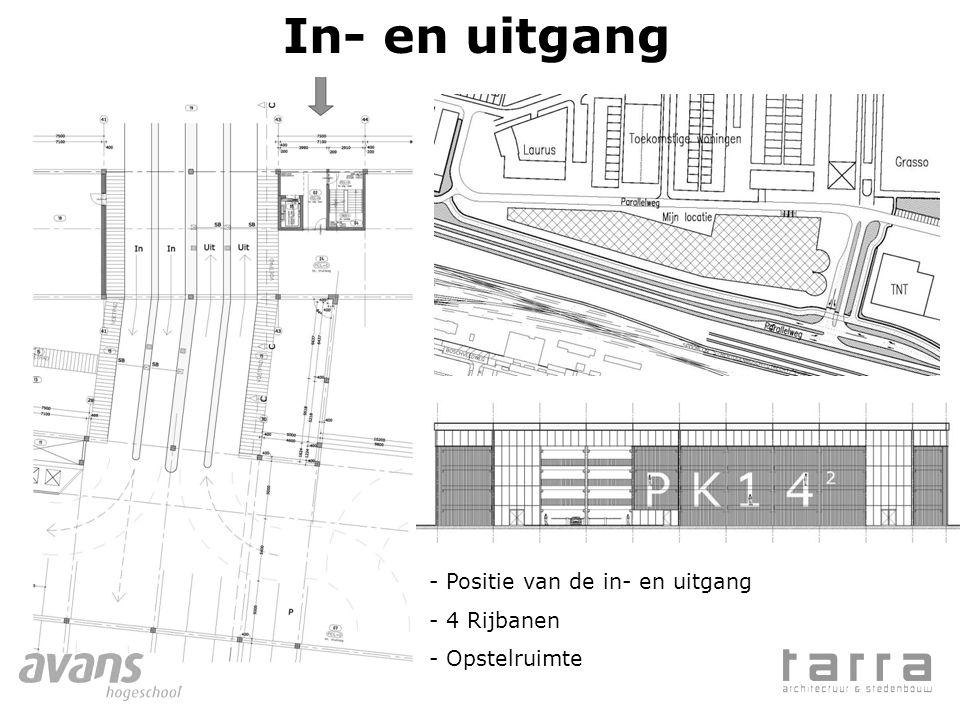 In- en uitgang Positie van de in- en uitgang 4 Rijbanen Opstelruimte