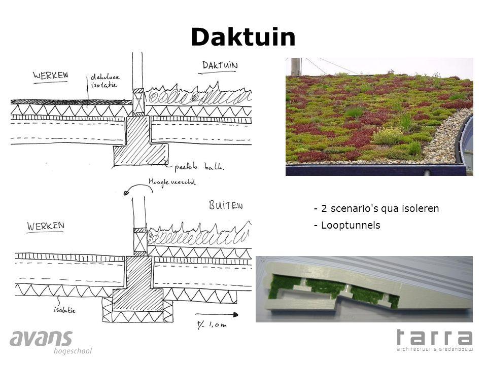 Daktuin 2 scenario s qua isoleren Looptunnels