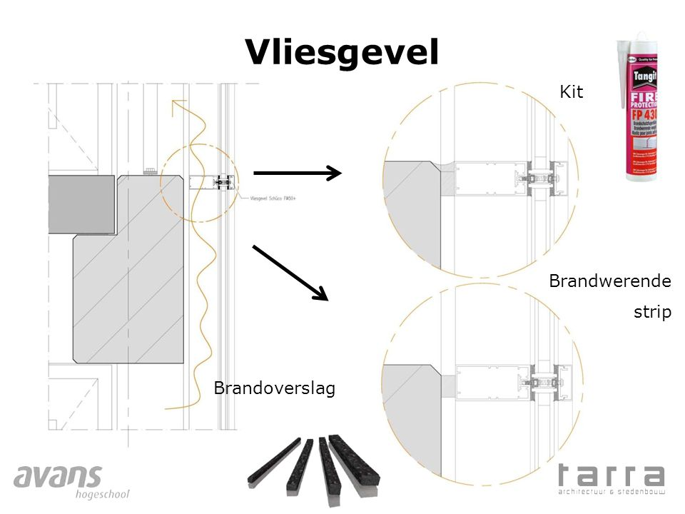 Vliesgevel Kit Brandwerende strip Brandoverslag
