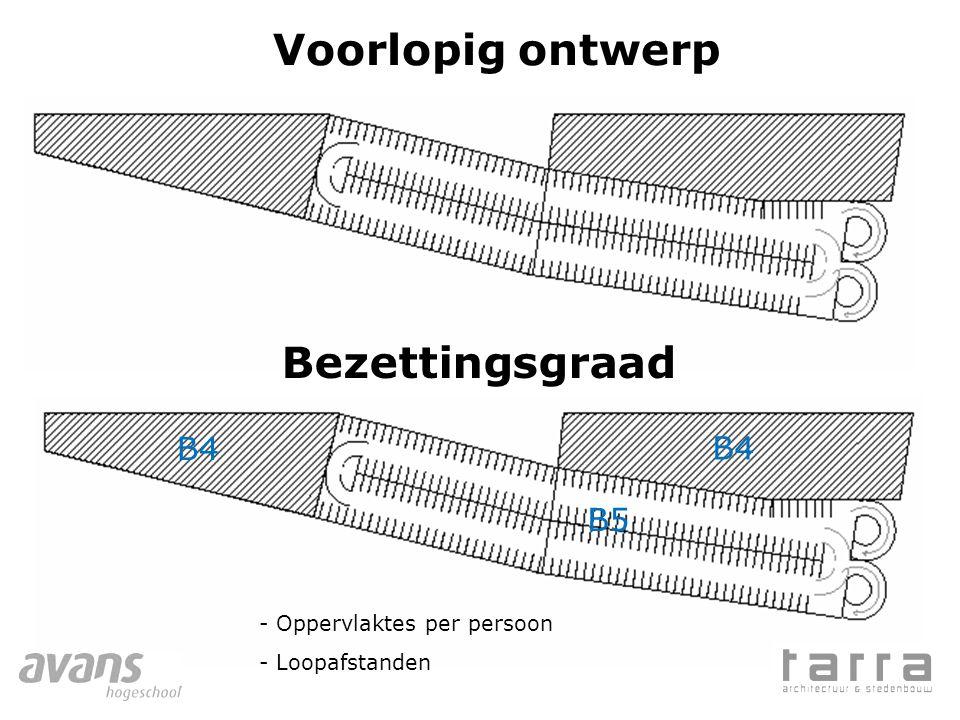 Voorlopig ontwerp Bezettingsgraad B4 B4 B5 - Oppervlaktes per persoon