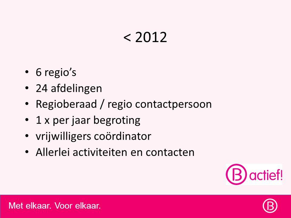 < 2012 6 regio's 24 afdelingen Regioberaad / regio contactpersoon