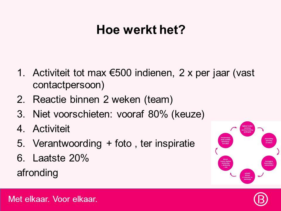 Hoe werkt het Activiteit tot max €500 indienen, 2 x per jaar (vast contactpersoon) Reactie binnen 2 weken (team)