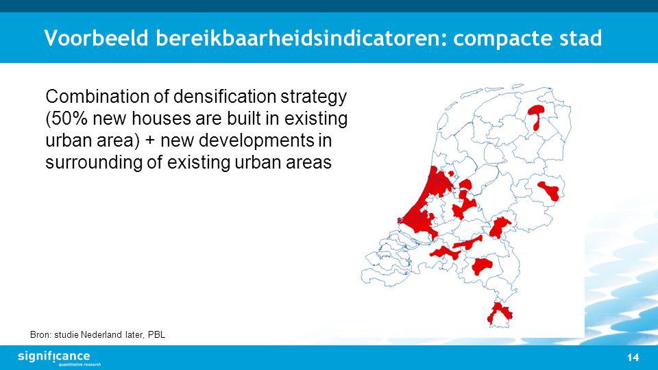 Voorbeeld bereikbaarheidsindicatoren: compacte stad