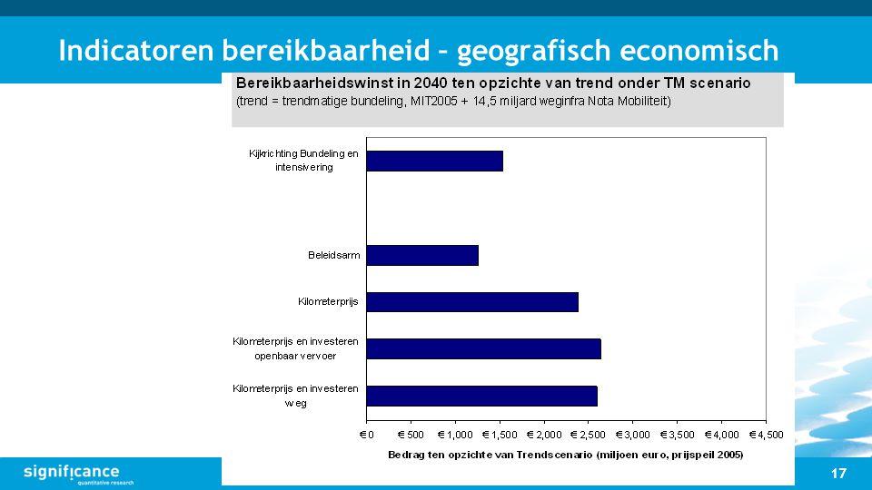 Indicatoren bereikbaarheid – geografisch economisch