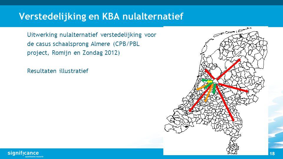 Verstedelijking en KBA nulalternatief