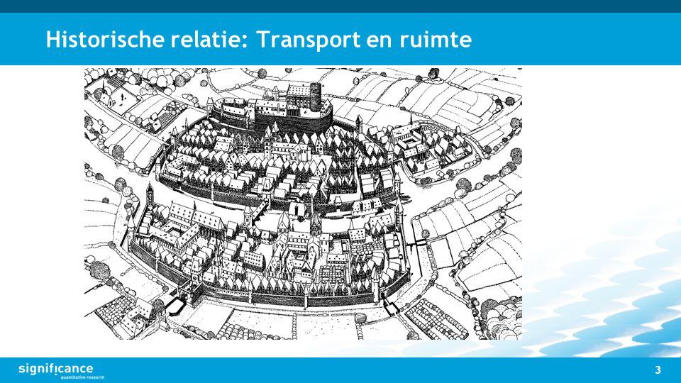 Historische relatie: Transport en ruimte