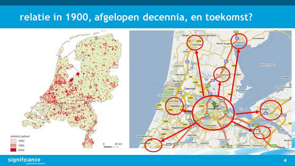 relatie in 1900, afgelopen decennia, en toekomst