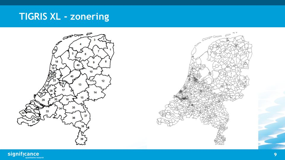 TIGRIS XL - zonering