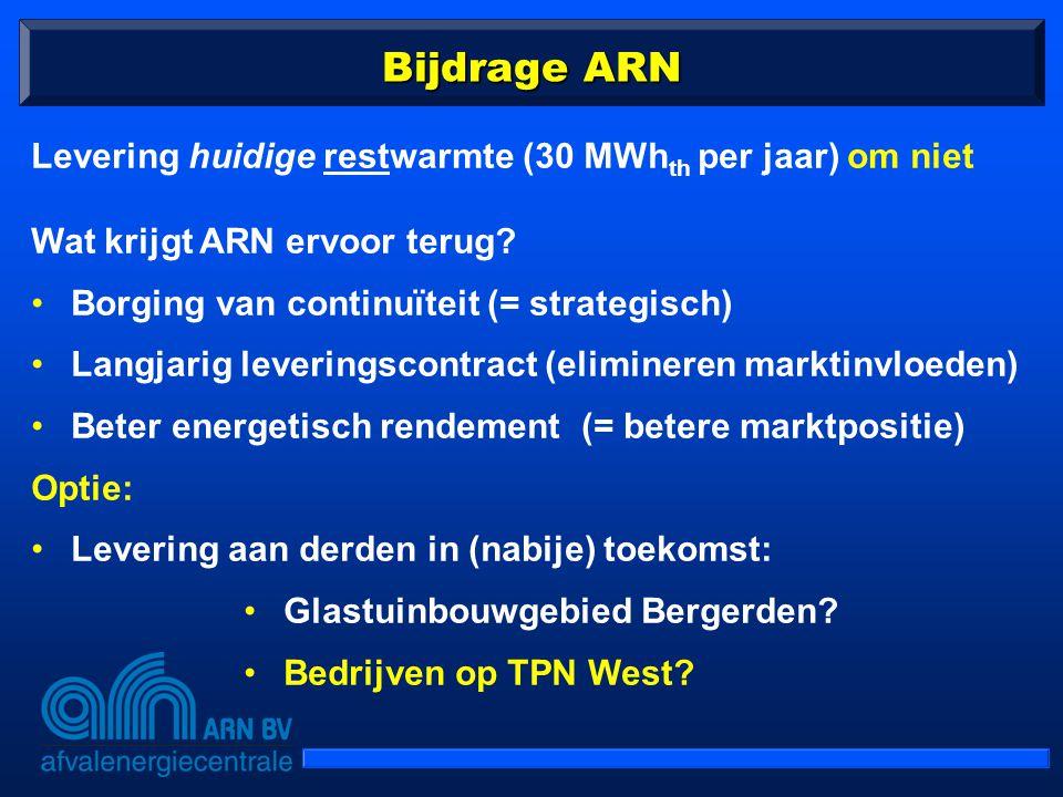 Bijdrage ARN Levering huidige restwarmte (30 MWhth per jaar) om niet Wat krijgt ARN ervoor terug Borging van continuïteit (= strategisch)