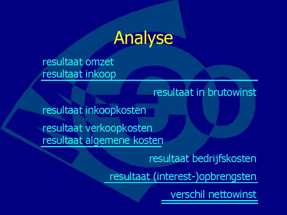 Analyse Resultaat heeft geen teken + of - omdat het positief, maar ook negatief kan zijn! Resultaat = werkelijk - verwacht.