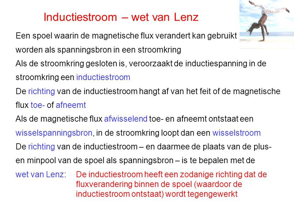 Inductiestroom – wet van Lenz