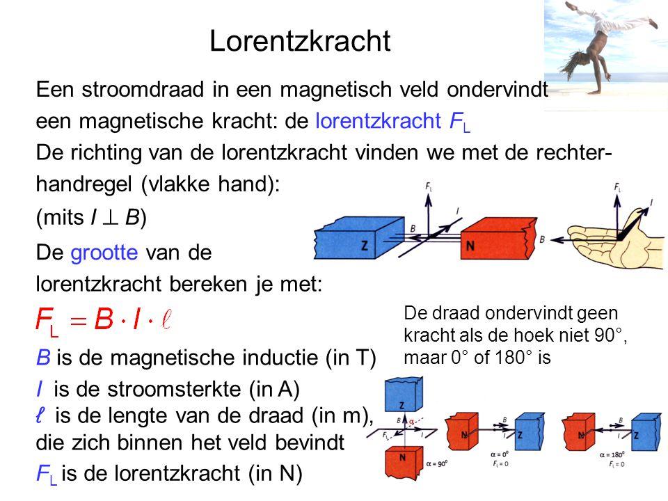 Lorentzkracht Een stroomdraad in een magnetisch veld ondervindt