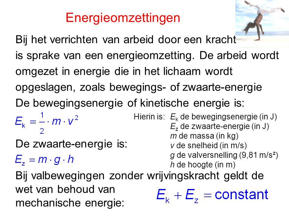Energieomzettingen Bij het verrichten van arbeid door een kracht