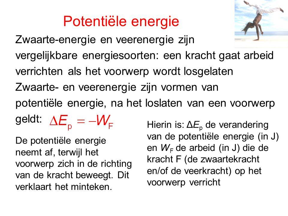 Potentiële energie Zwaarte-energie en veerenergie zijn