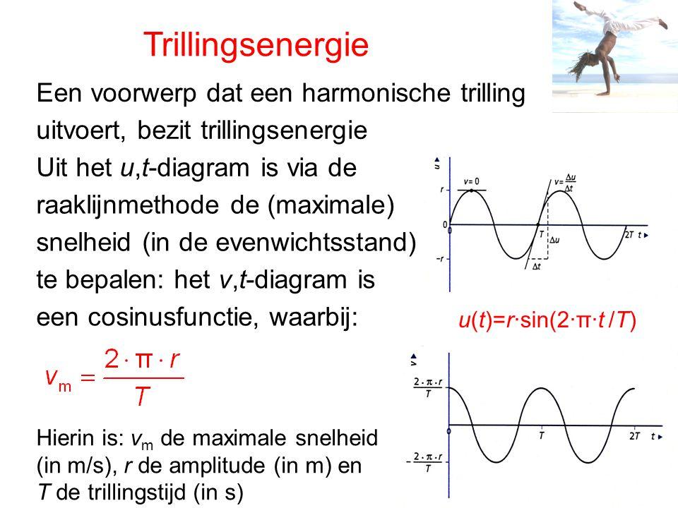 Trillingsenergie Een voorwerp dat een harmonische trilling