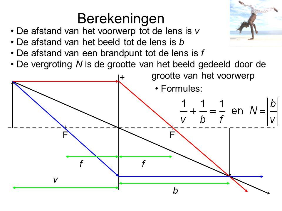 Berekeningen De afstand van het voorwerp tot de lens is v