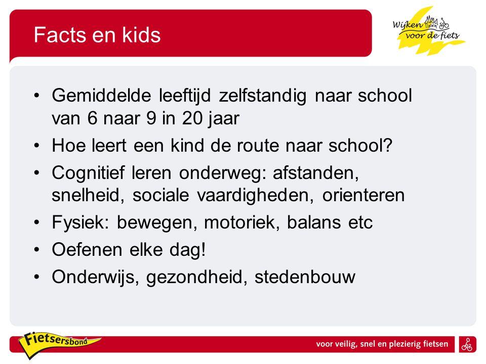 Facts en kids Gemiddelde leeftijd zelfstandig naar school van 6 naar 9 in 20 jaar. Hoe leert een kind de route naar school