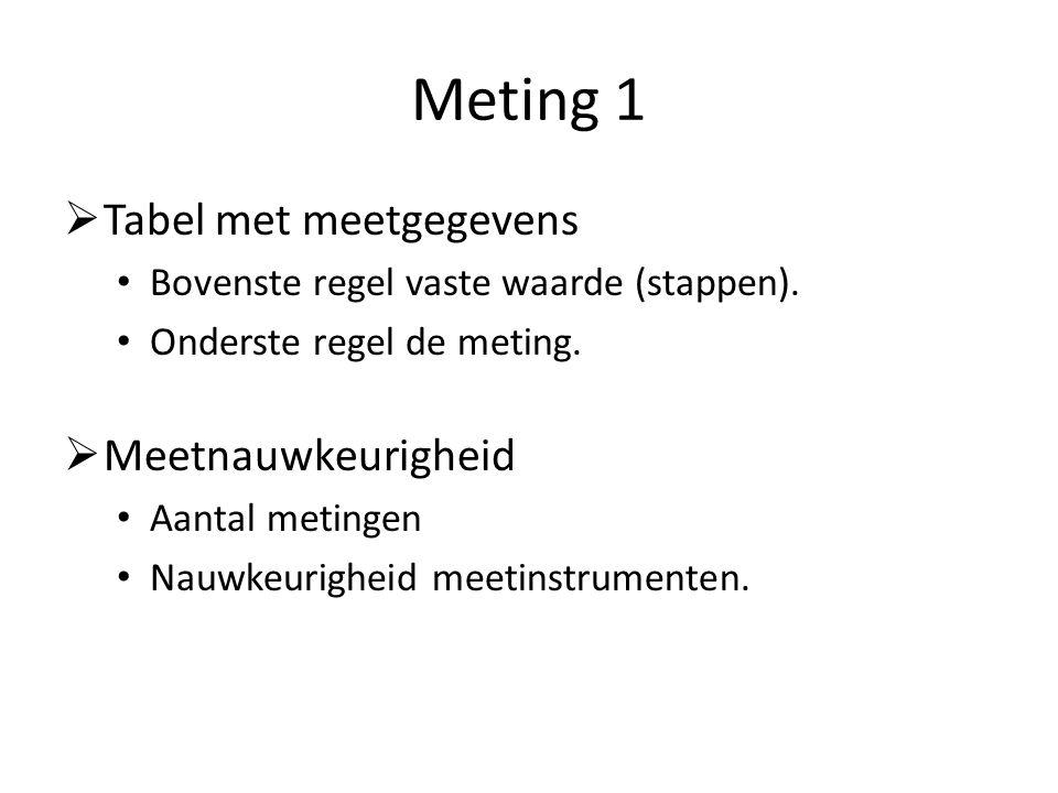 Meting 1 Tabel met meetgegevens Meetnauwkeurigheid