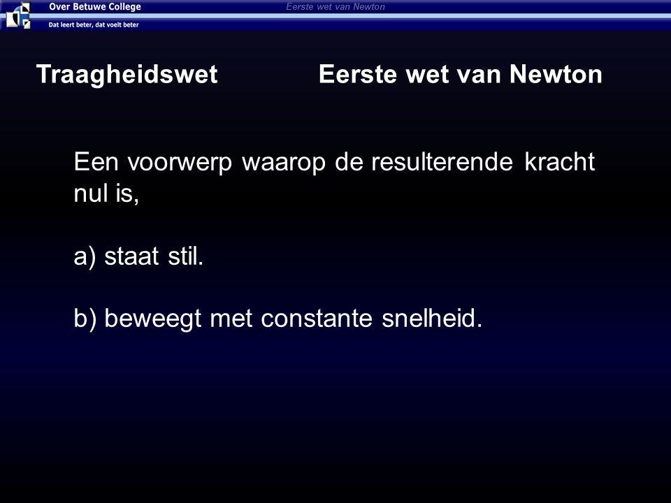 Traagheidswet Eerste wet van Newton