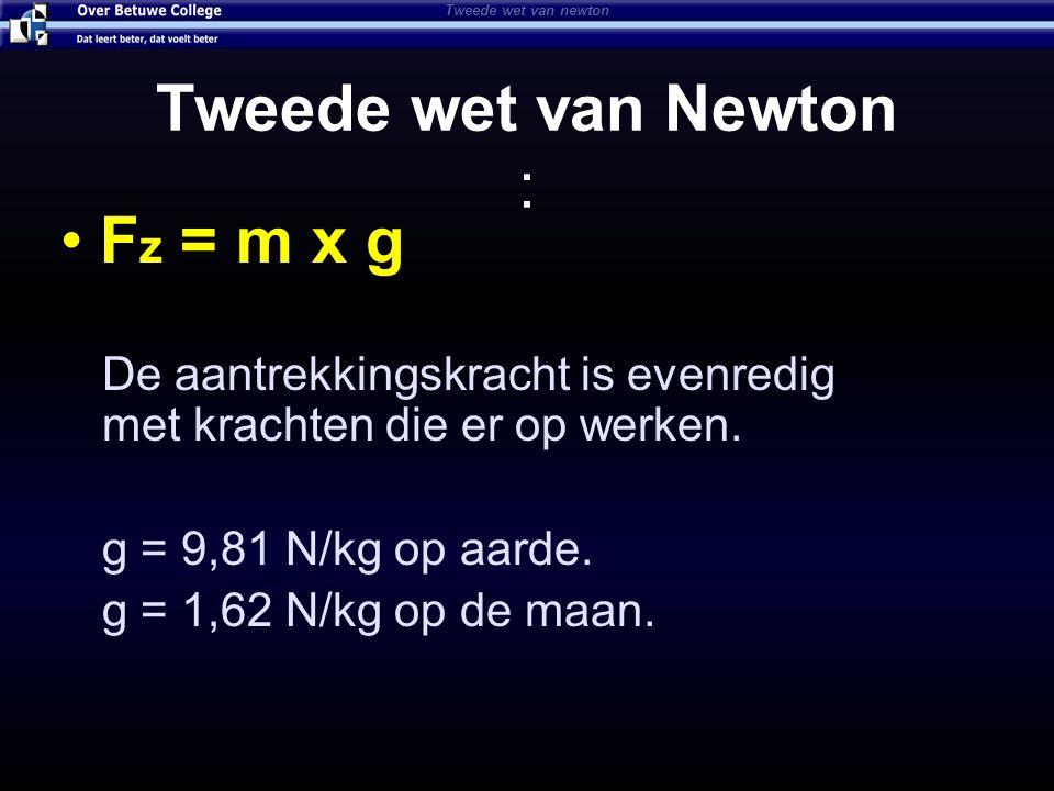 Tweede wet van Newton : Fz = m x g