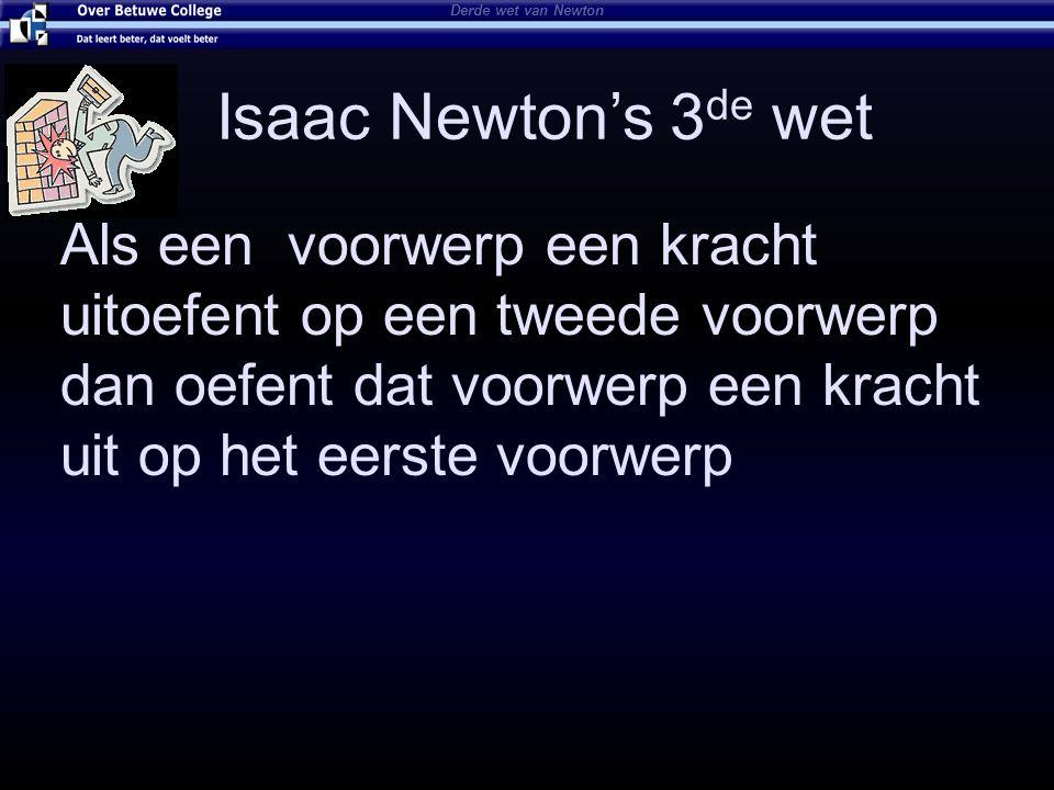 Derde wet van Newton Isaac Newton's 3de wet.
